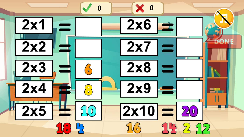 Multiplication Tables.