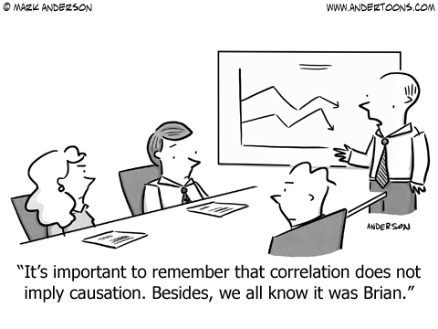 Correlation vs Causation.