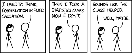 Correlation vs Causation Comic from XKCD.