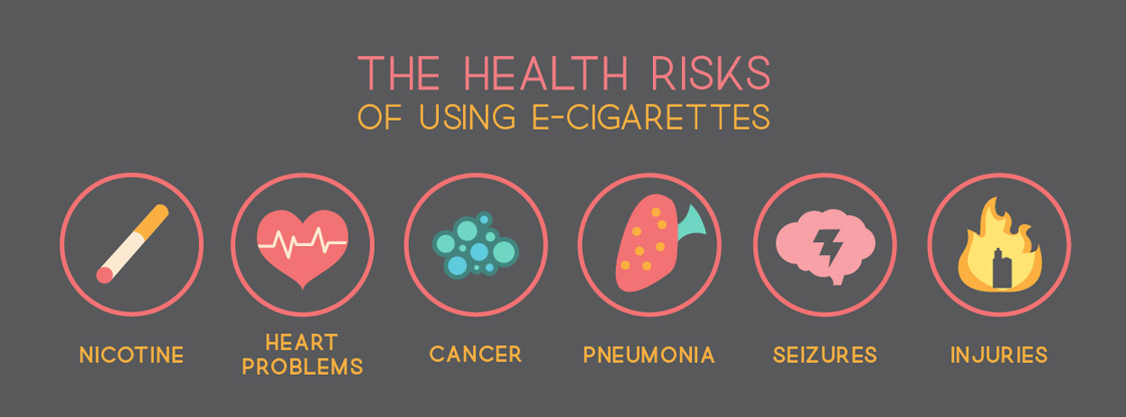 Ecigarette Health Risks.