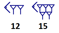 Babylonian numeral system