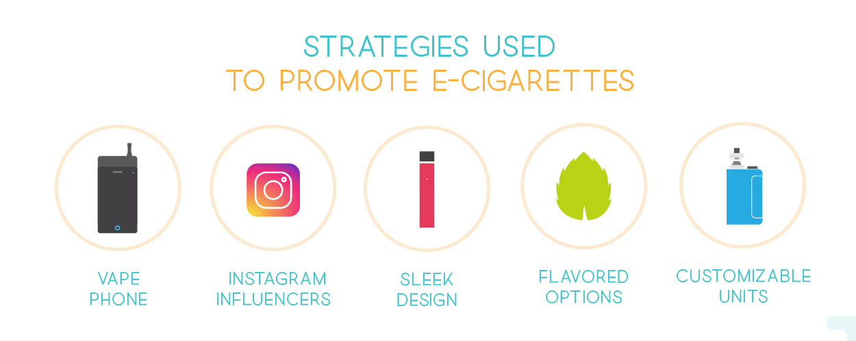 Vape Marketing Strategies.